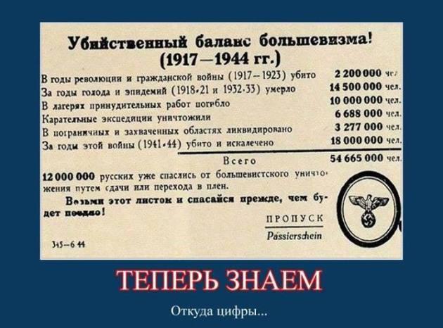 Quelle der Millionen Toten Stalins